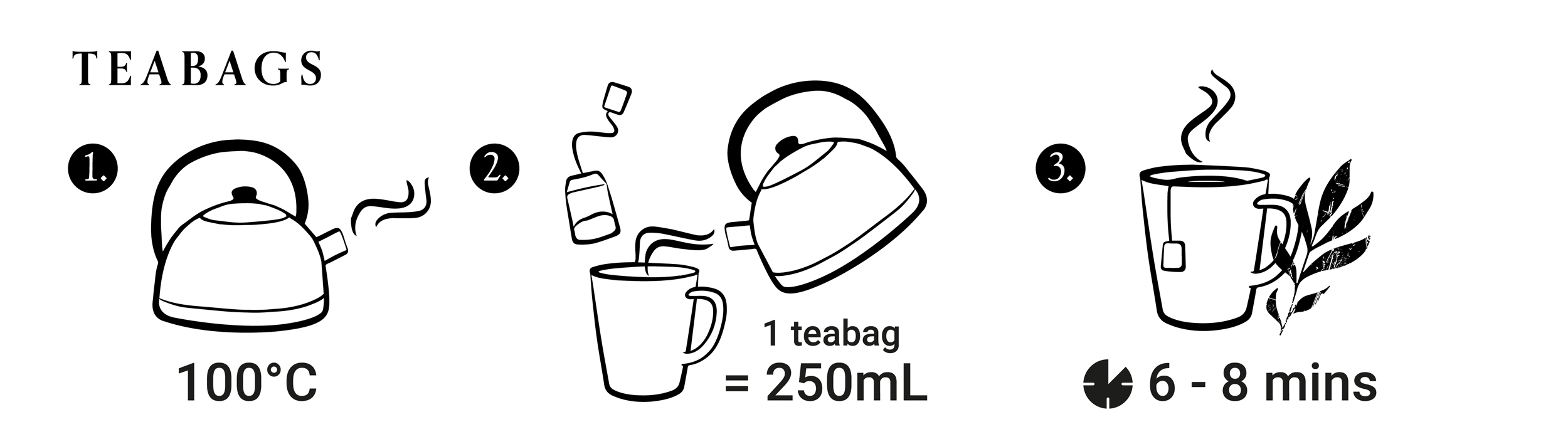 How to use Tea Bag Instructions