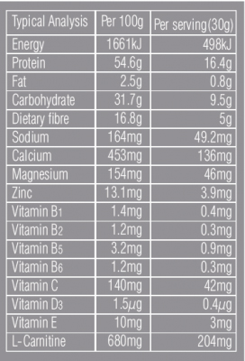 Slimsure Slimming Shake Ingredients List